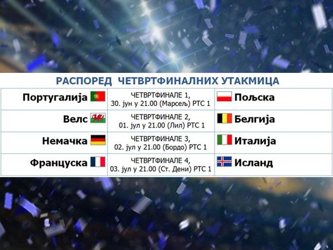 Raspored do kraja Evropskog prvenstva