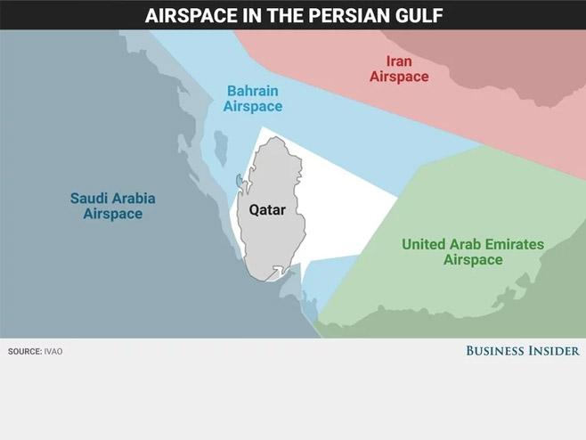 Изолација Катара -