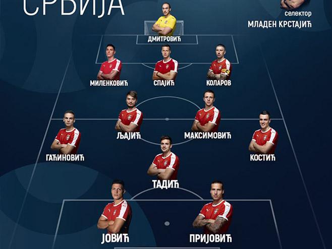 Стартних 11 репрезентације Србије у Украјини