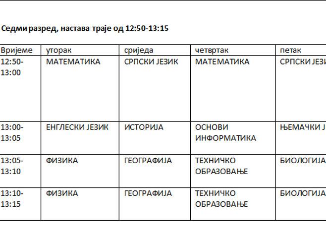 Распоред